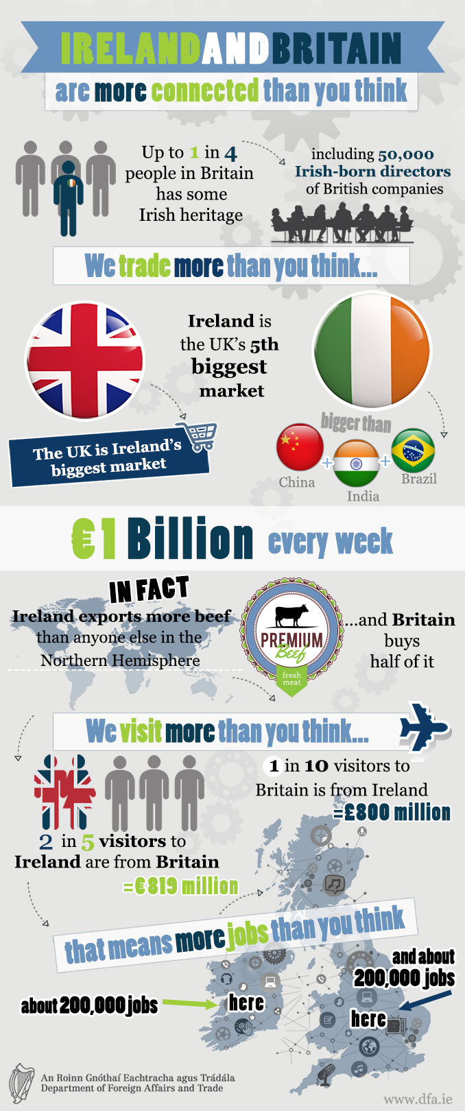Ireland and Britain are more connected than you think.